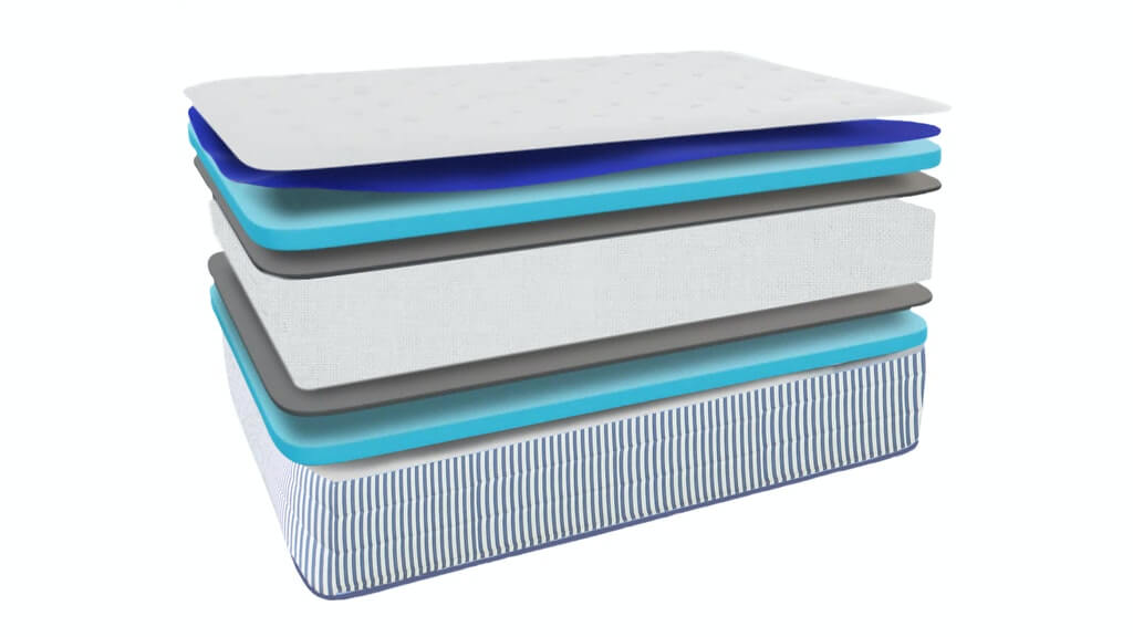 McKinney mattress layers